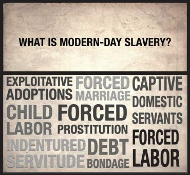 what is modern day slavery